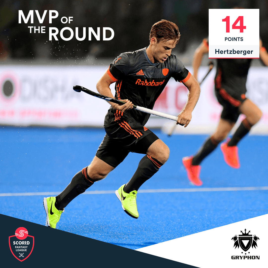 Scorrd Fantasy League - MVP of the Round - Jeroen Hertzberger