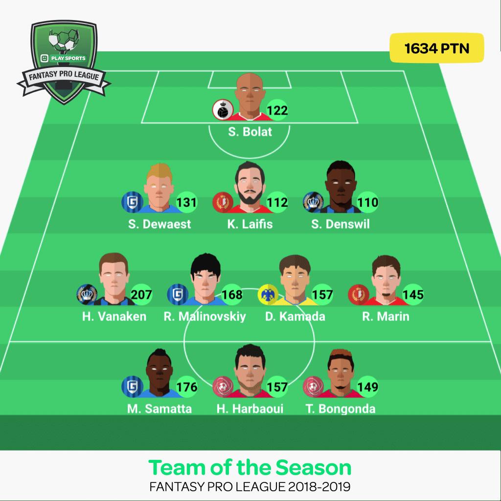 Telenet Fantasy Pro League Team of the Season
