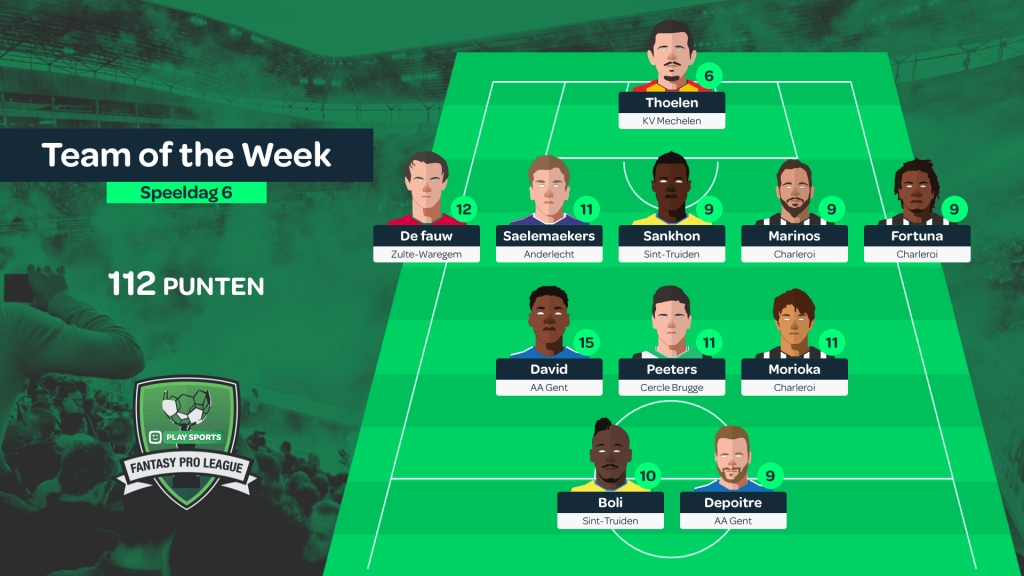 Fantasy Pro League - Team of the Week - Gameweek 6 - 2019/20