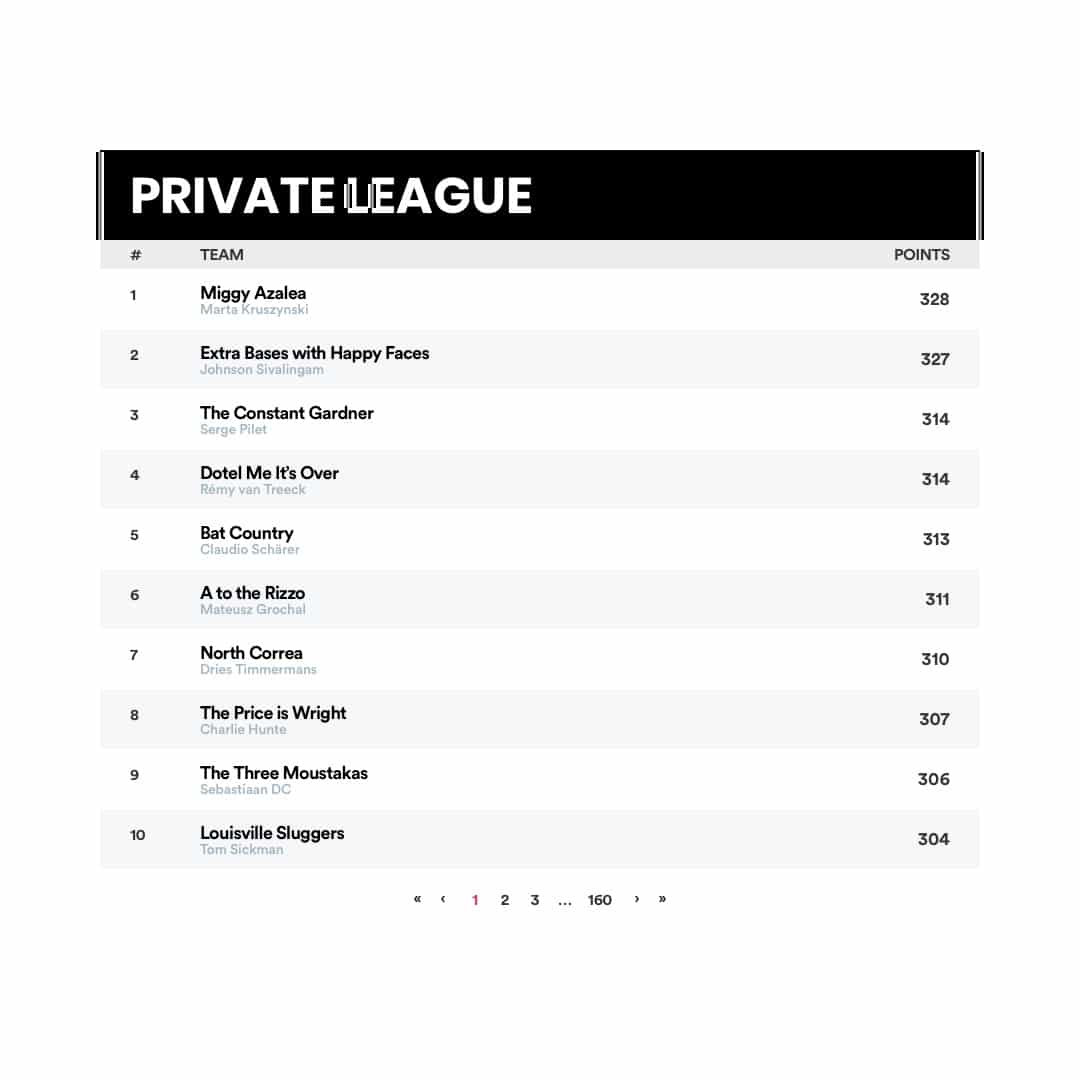 Fantasy Baseball Private Leagues