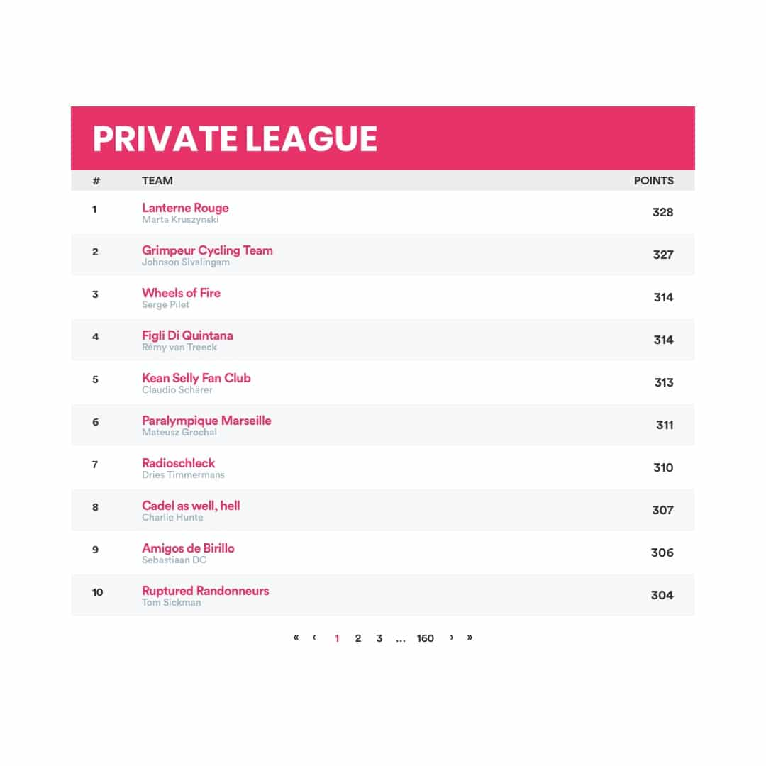 Fantasy Cycling Private League