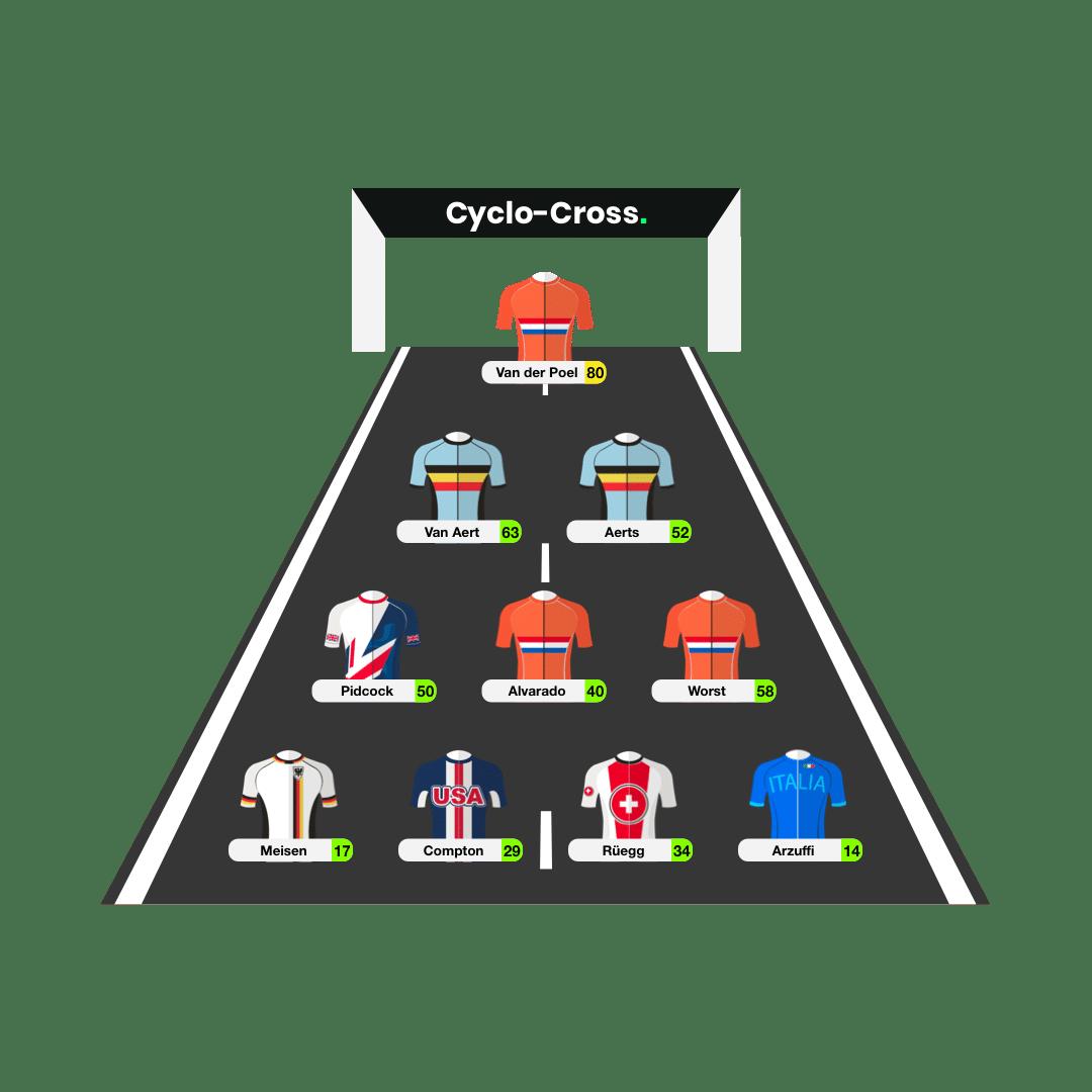 Fantasy Cyclo-Cross
