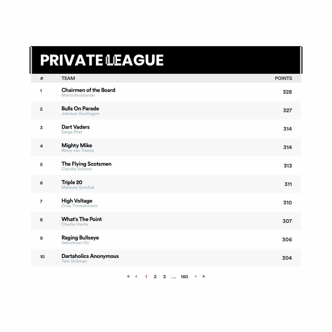 Fantasy Darts Private League