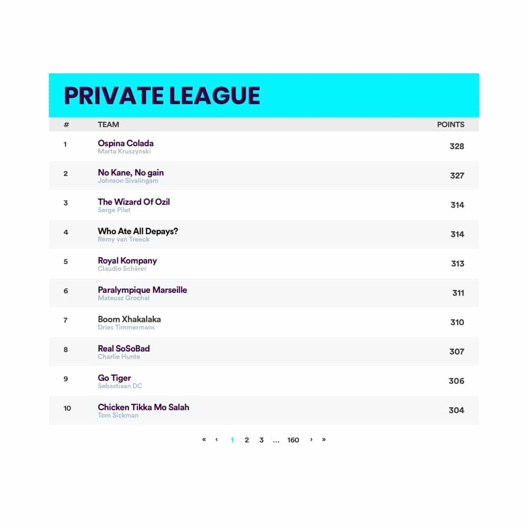 Fantasy Football Private League