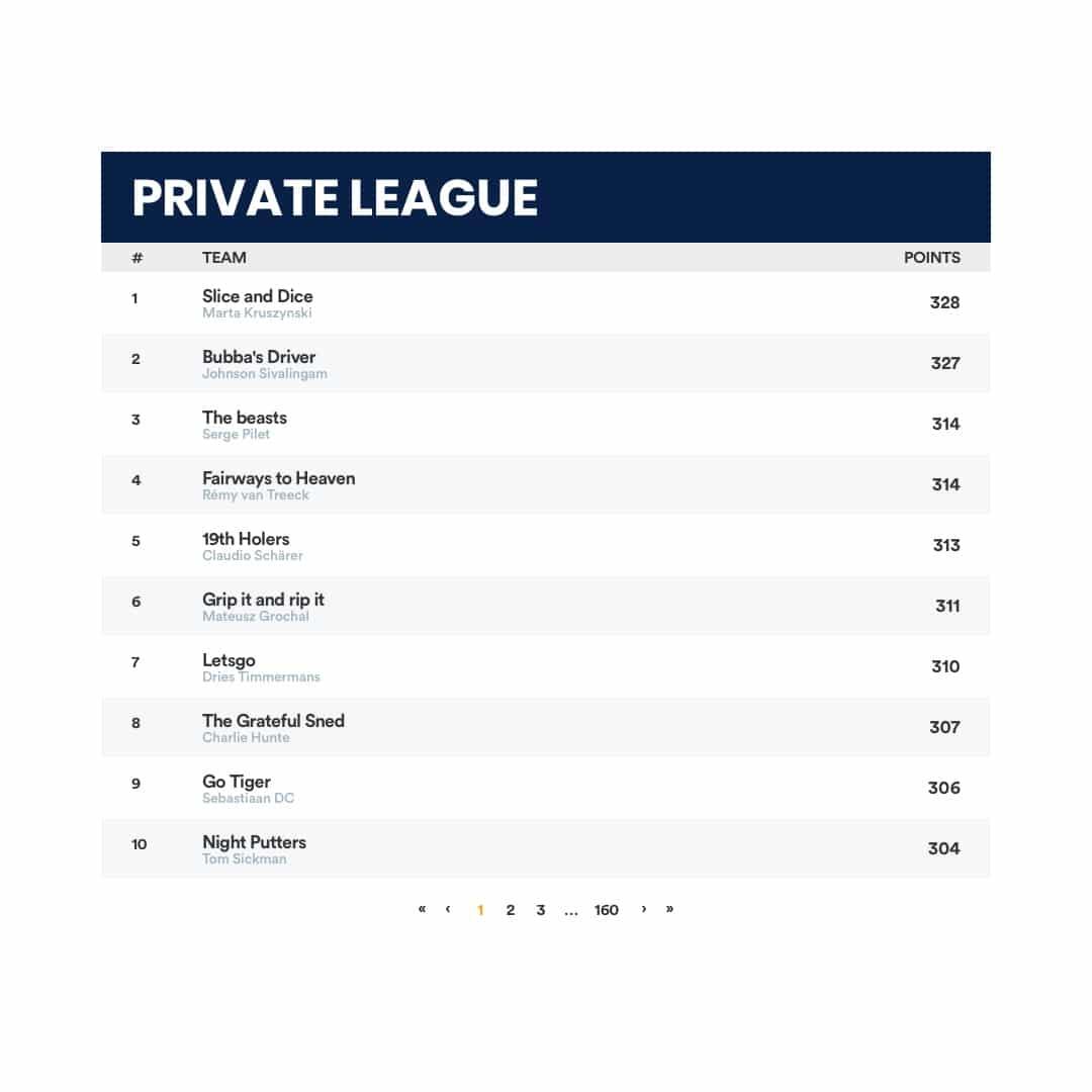 Fantasy Golf Private League