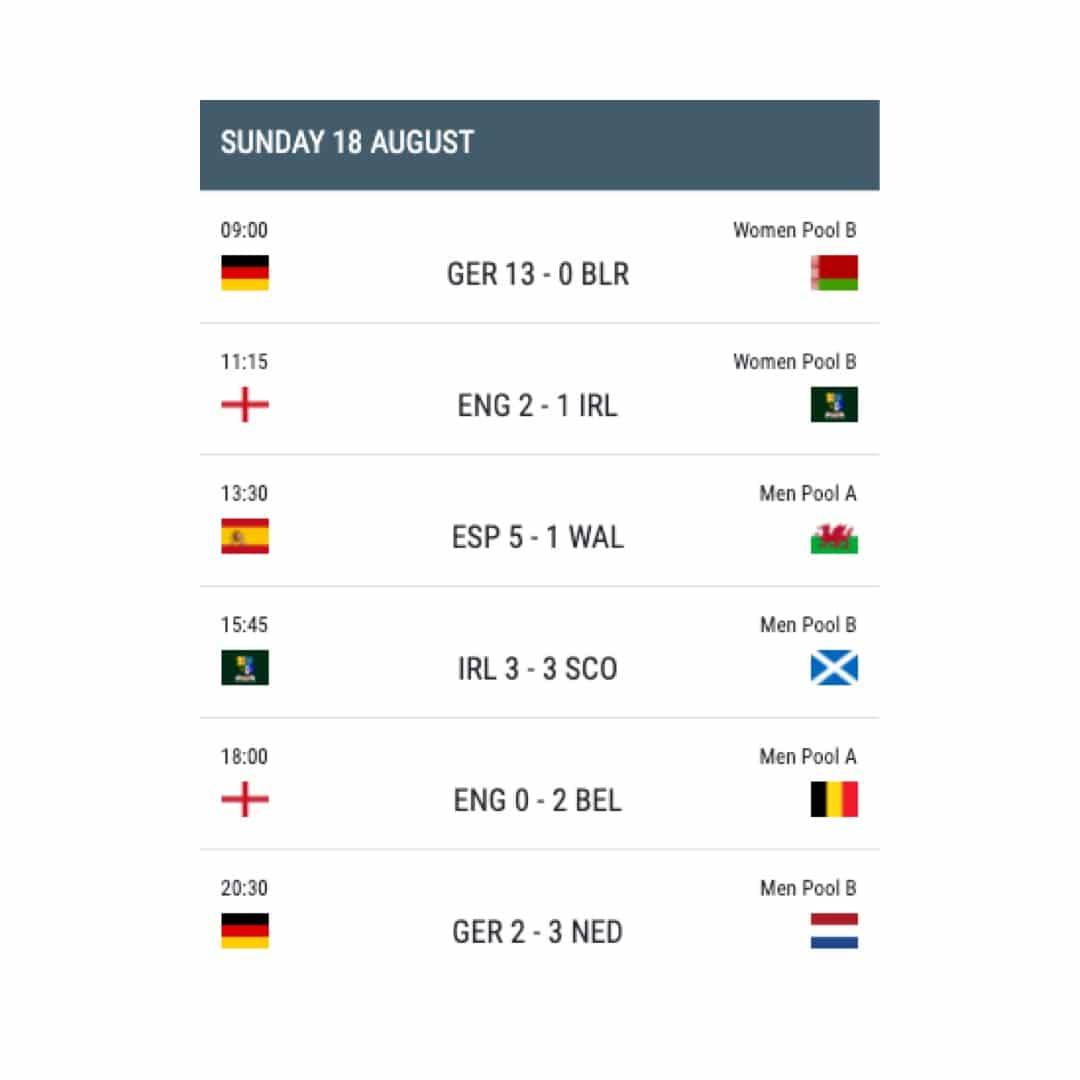 Fantasy Hockey Schedule