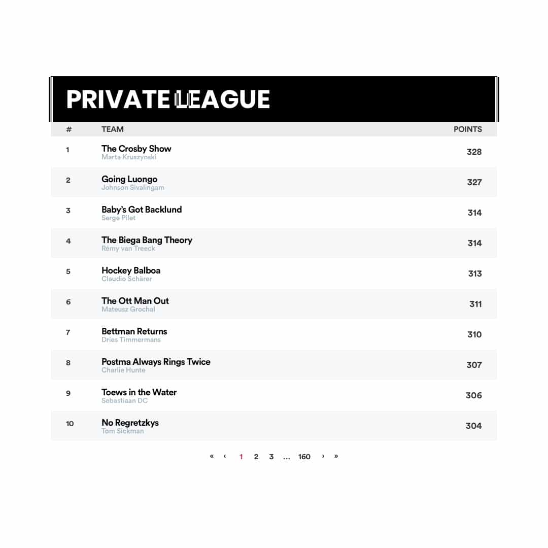 Fantasy Ice Hockey Private League