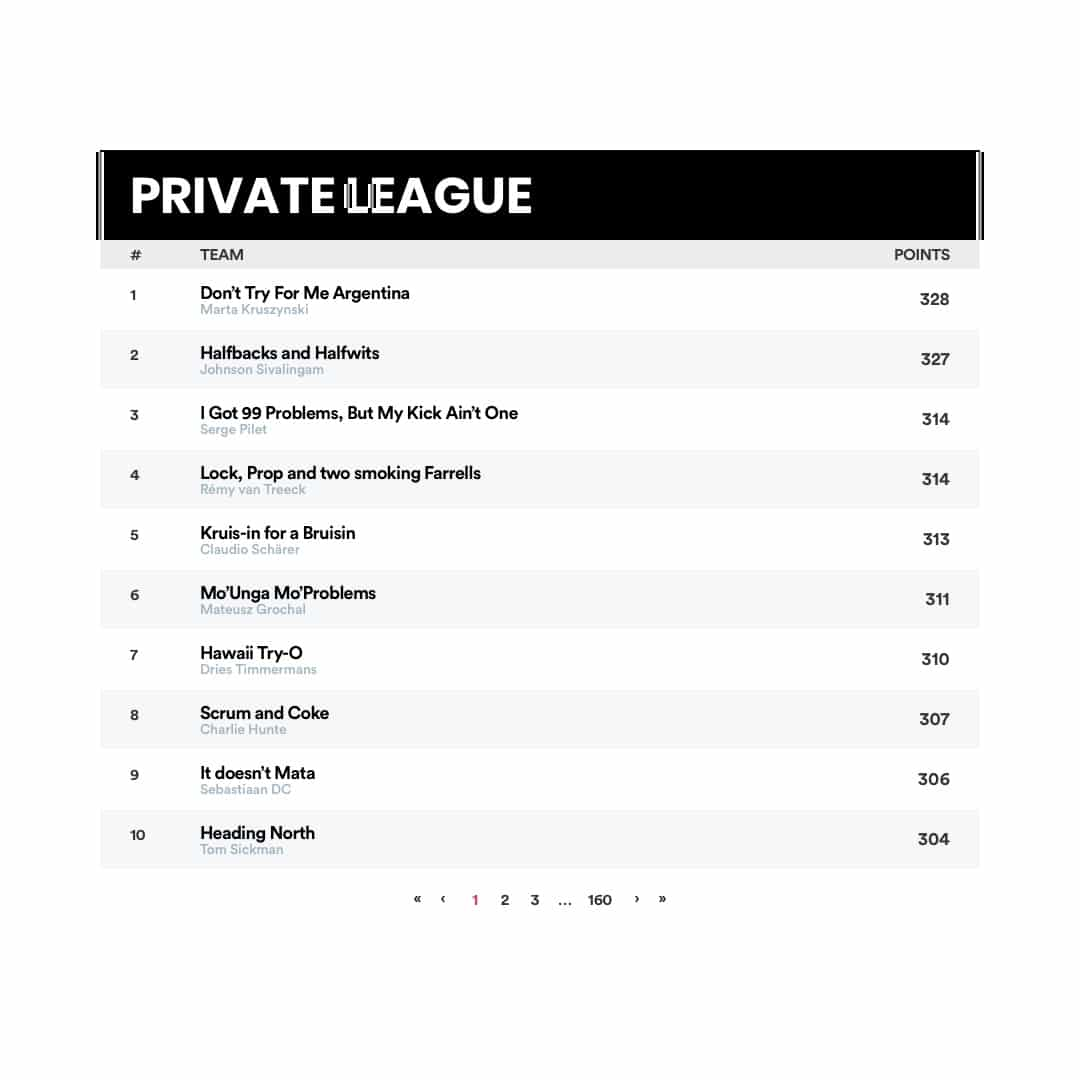 Fantasy Rugby Private League