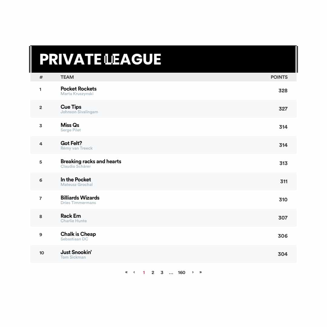 Fantasy Snooker Private League