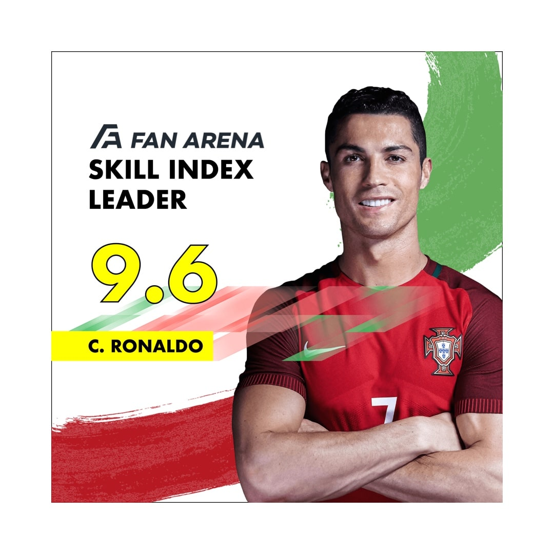 Fantasy Sports Sponsorship example Skill Index