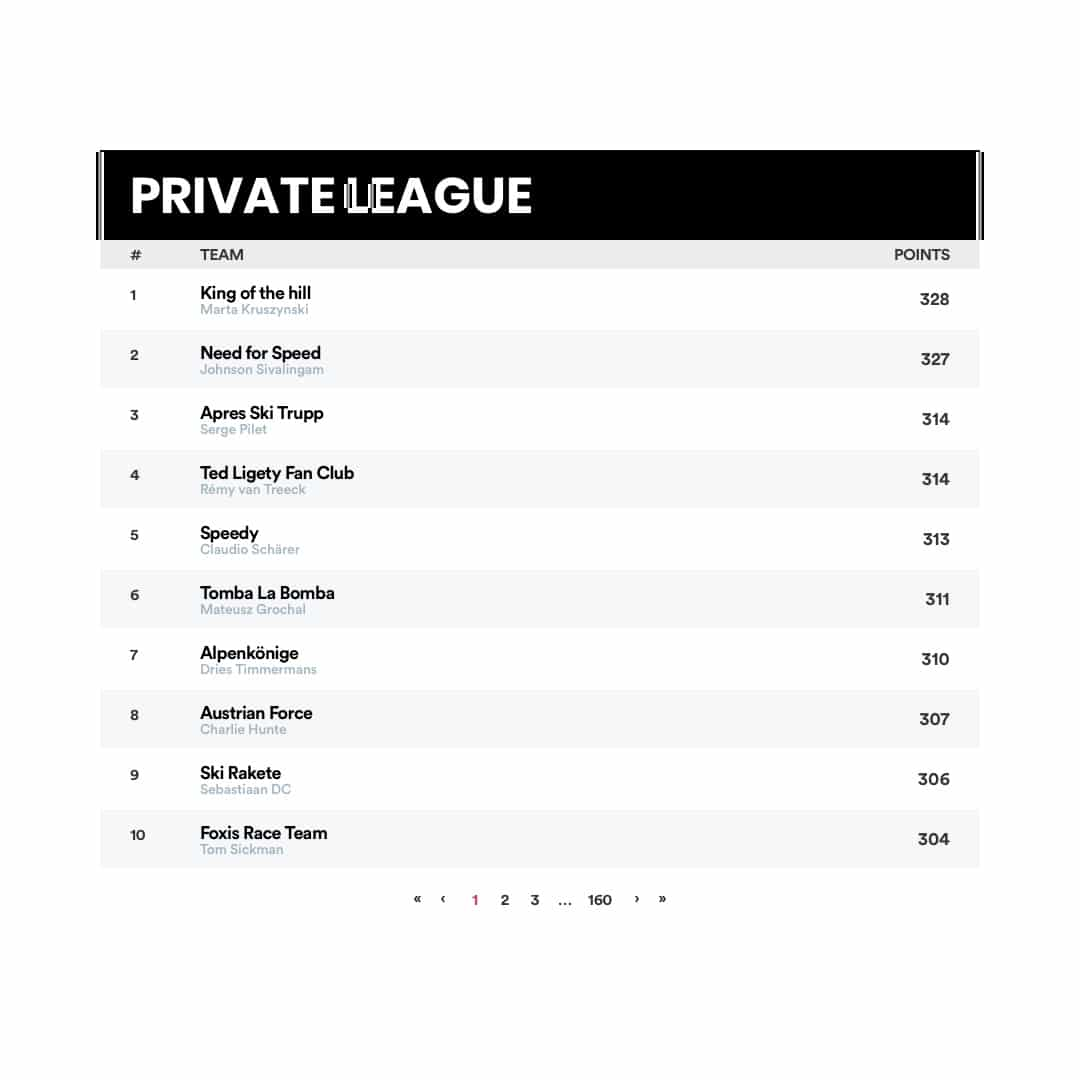 Fantasy Alpine Skiing Private League