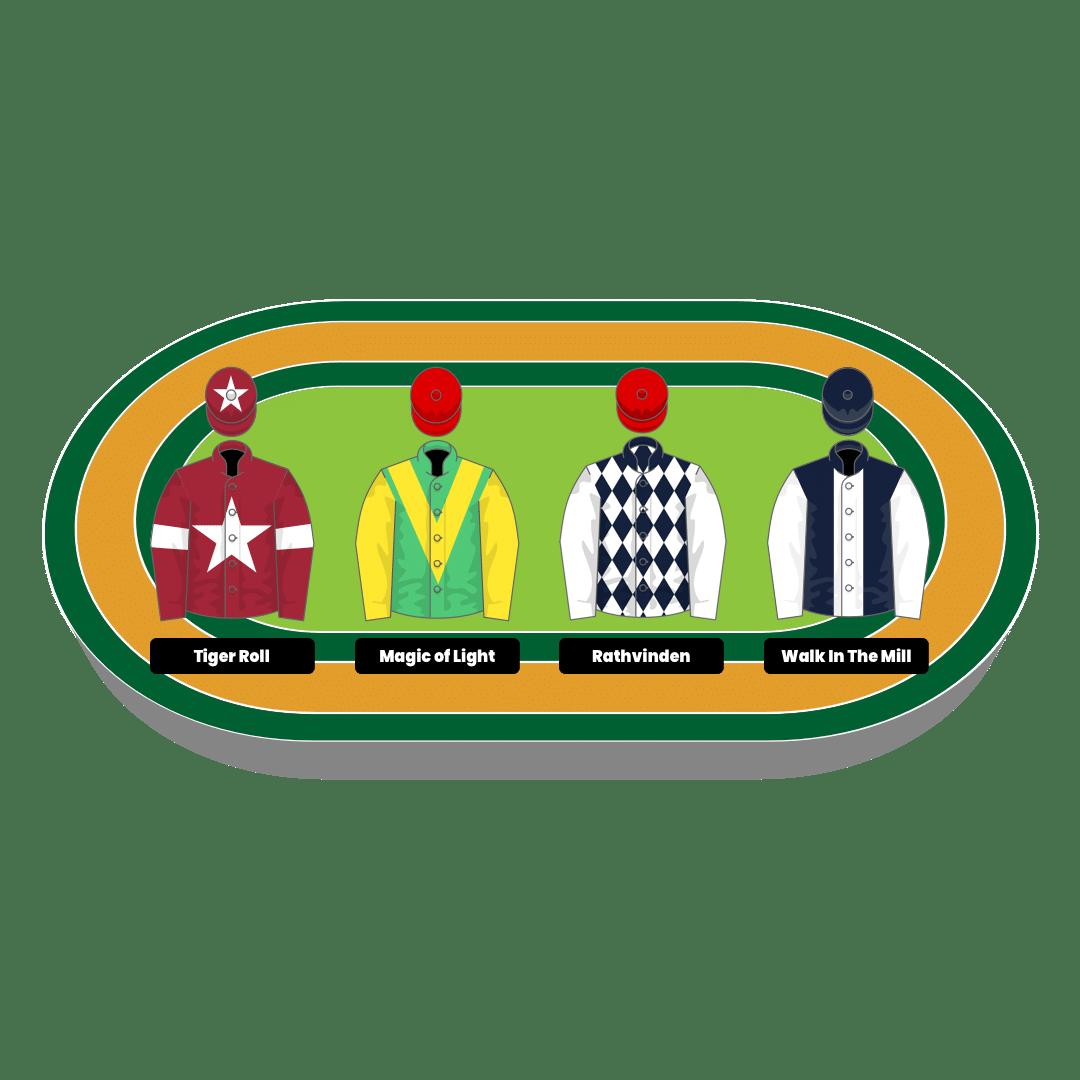 Fantasy Horse Racing Lineup