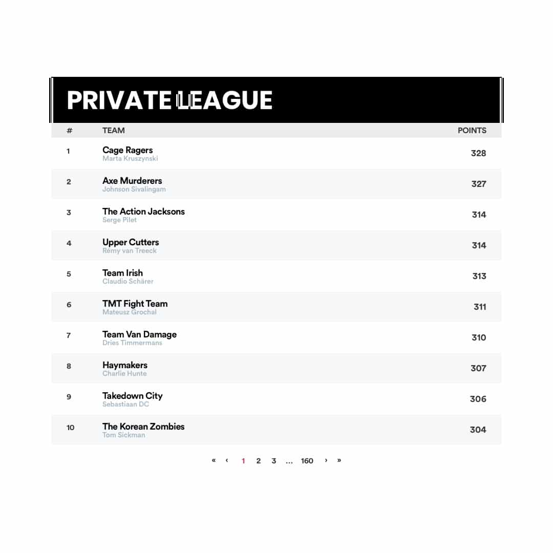 Fantasy MMA Private League