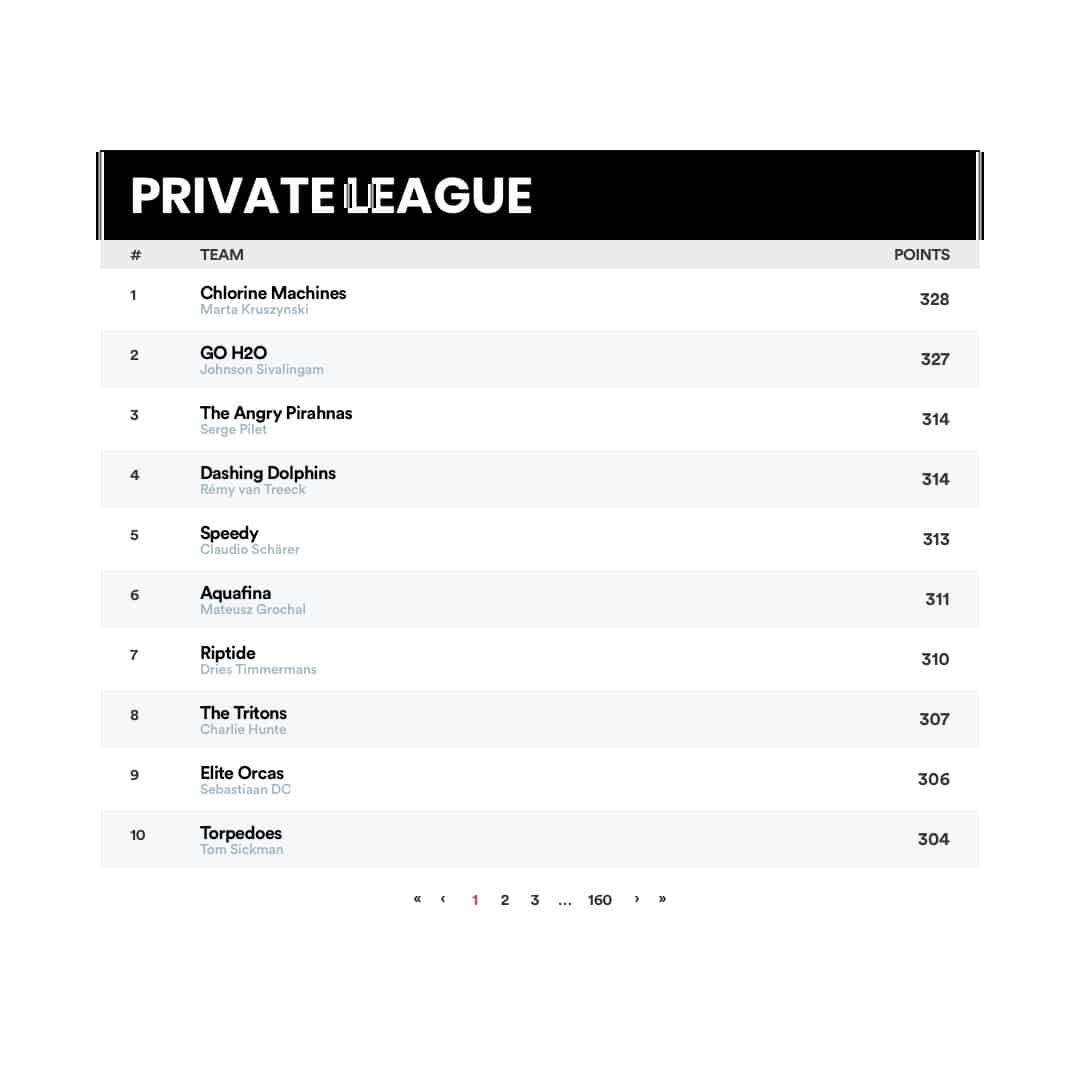Fantasy Swimming Private League