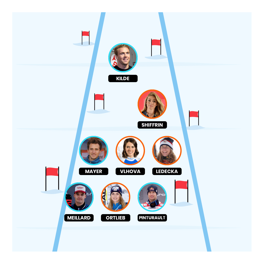 Fantasy Alpine Skiing Lineup
