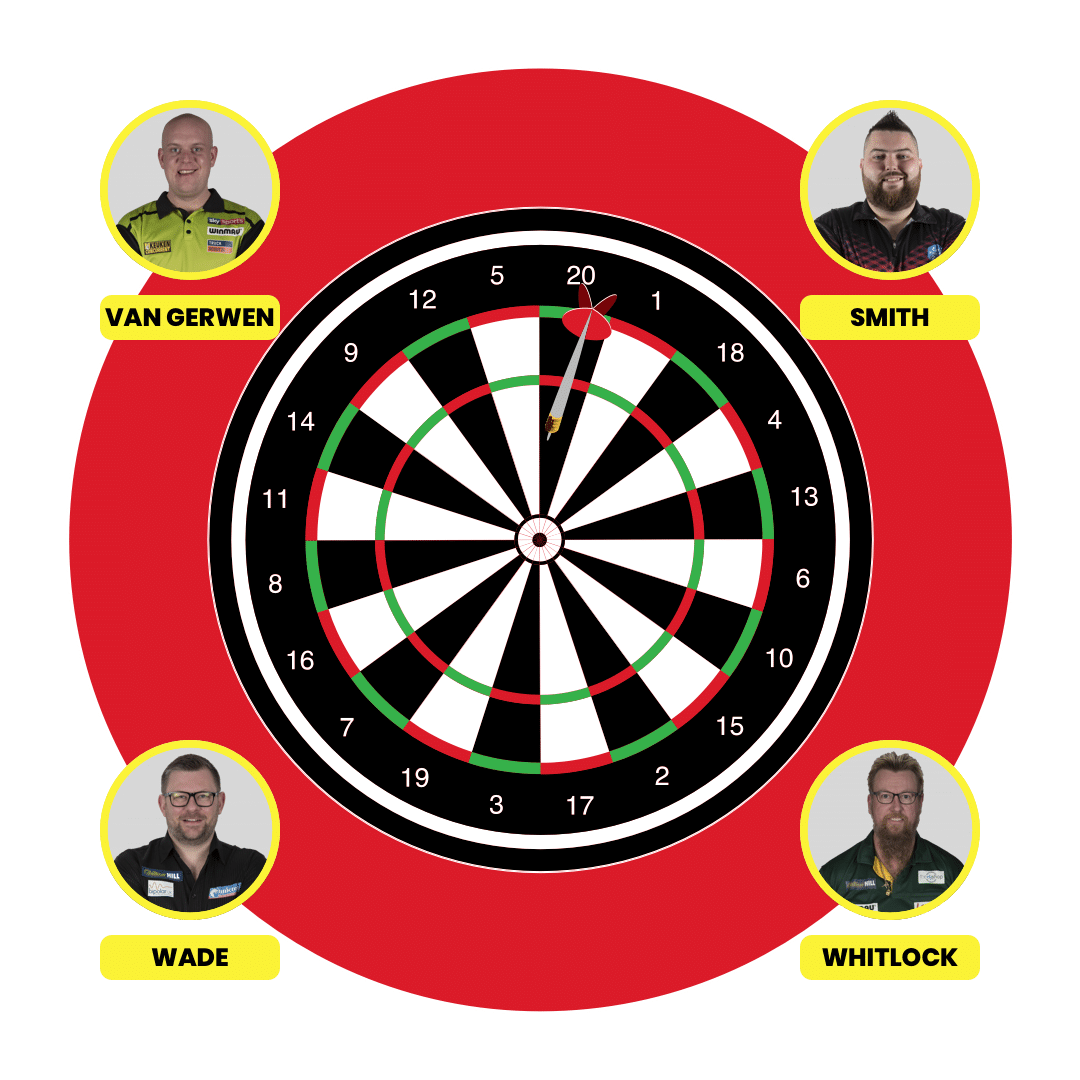 Fantasy Darts Lineup