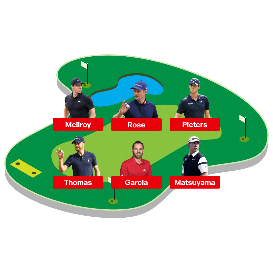 Fantasy Golf Lineup