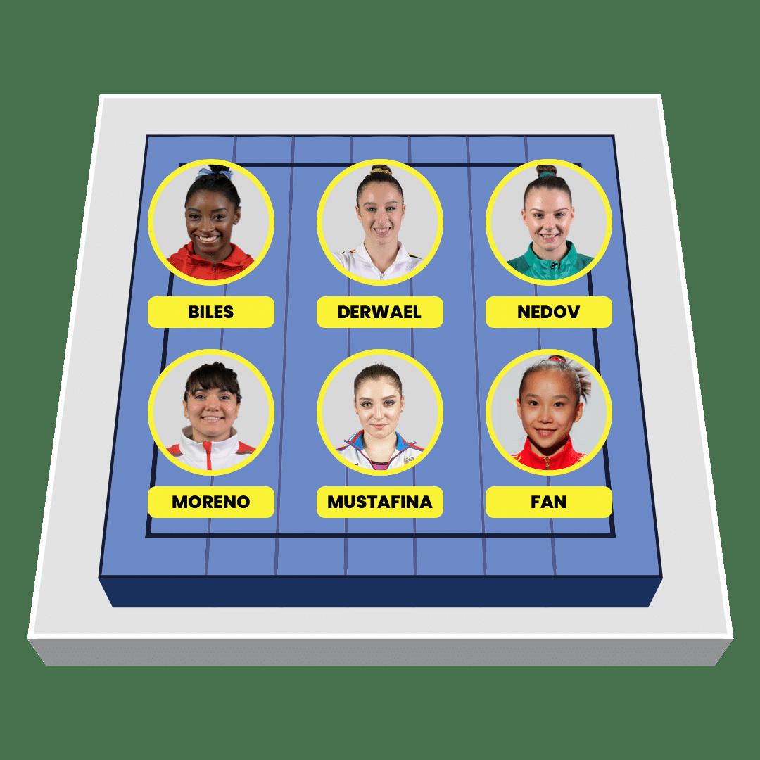 Fantasy Gymnastics Lineup