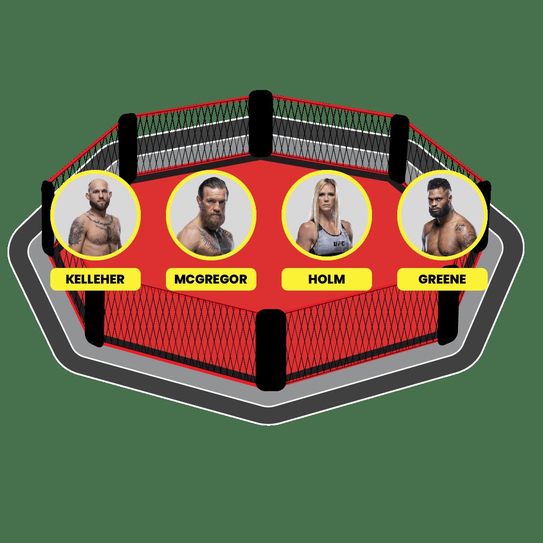 Fantasy MMA Lineup
