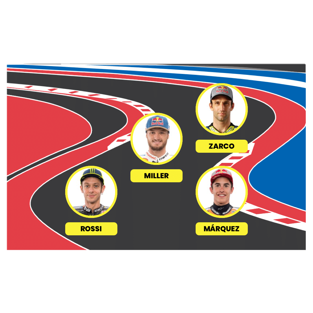 Fantasy MotoGP Lineup
