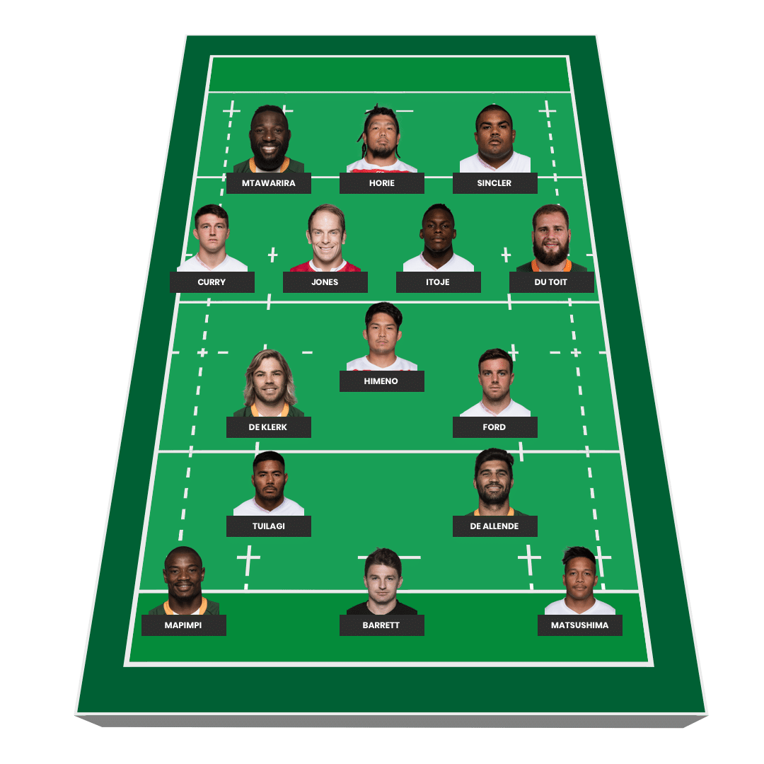 Fantasy Rugby Lineup