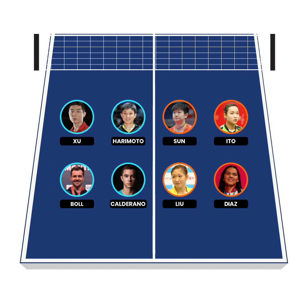 Fantasy Table Tennis Lineup