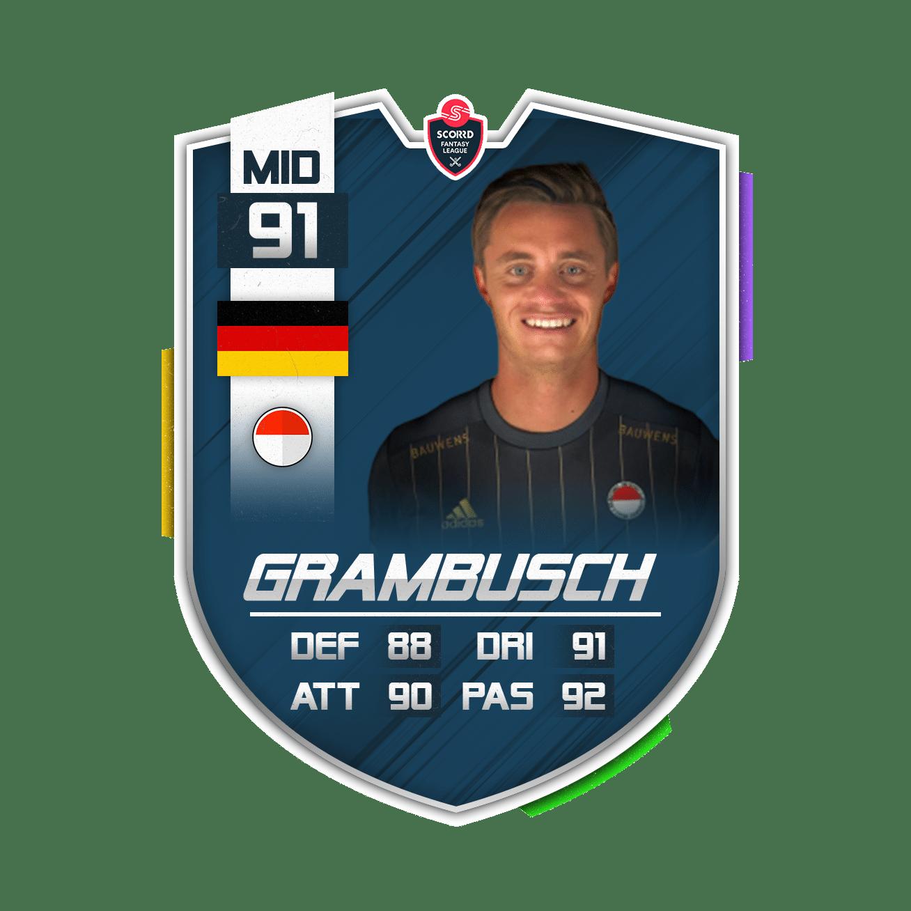 Stay@Home Fantasy Hockey League - Mats Grambusch - Rot-Weiss Köln