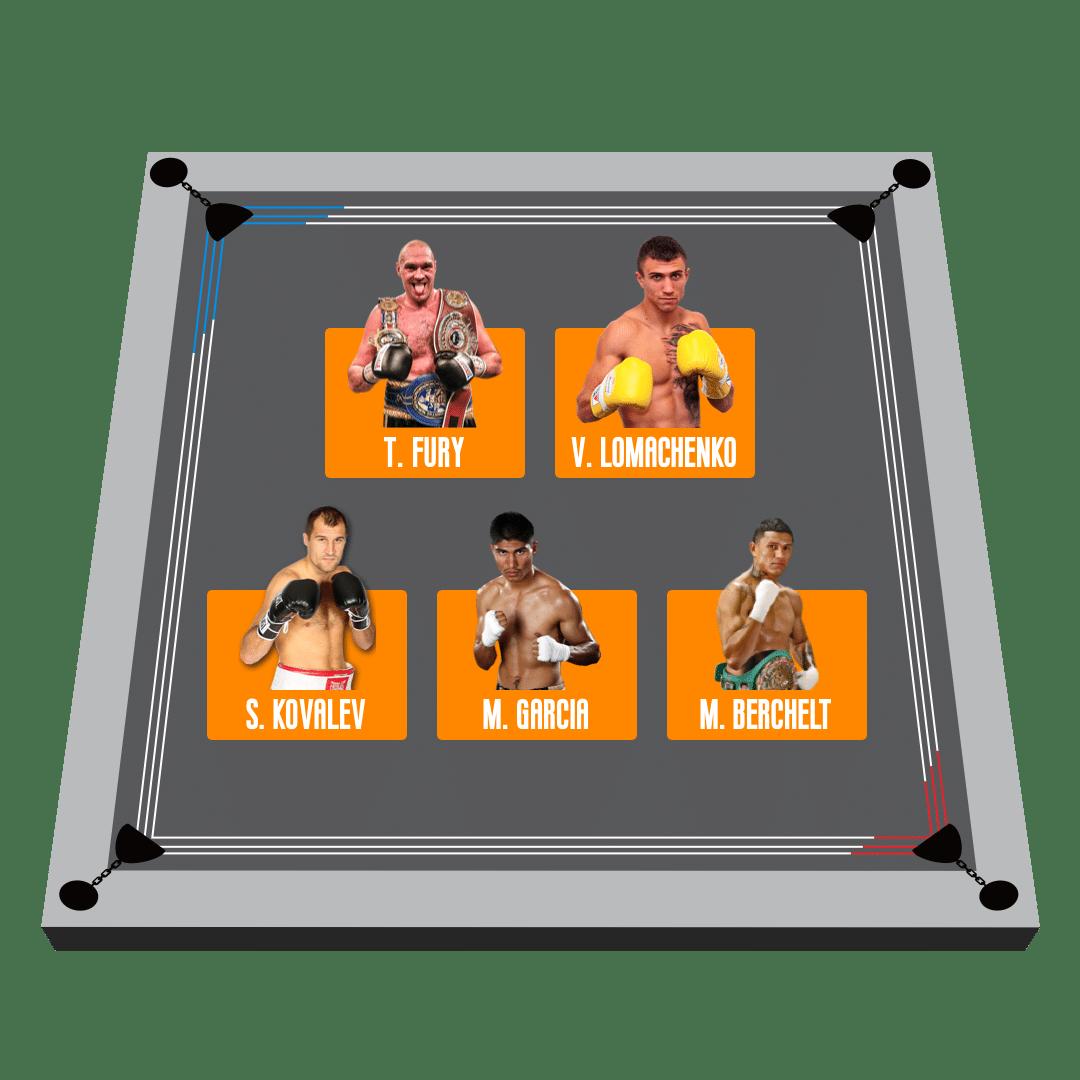 Fantasy Boxing Lineup