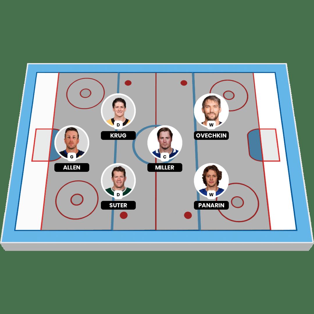 Fantasy Ice Hockey Lineup