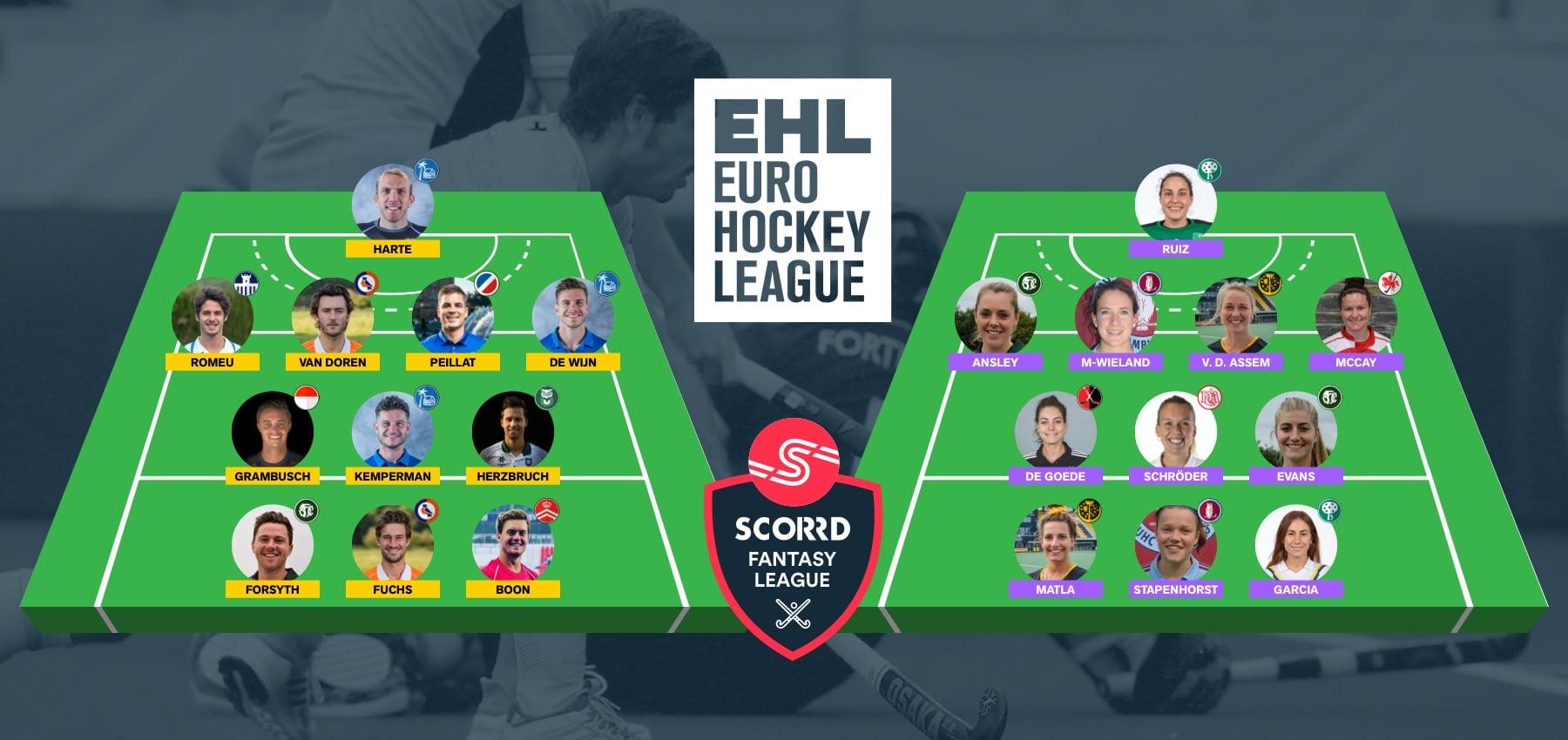 STAY@HOME Fantasy Hockey League - Scorrd and Euro Hockey League