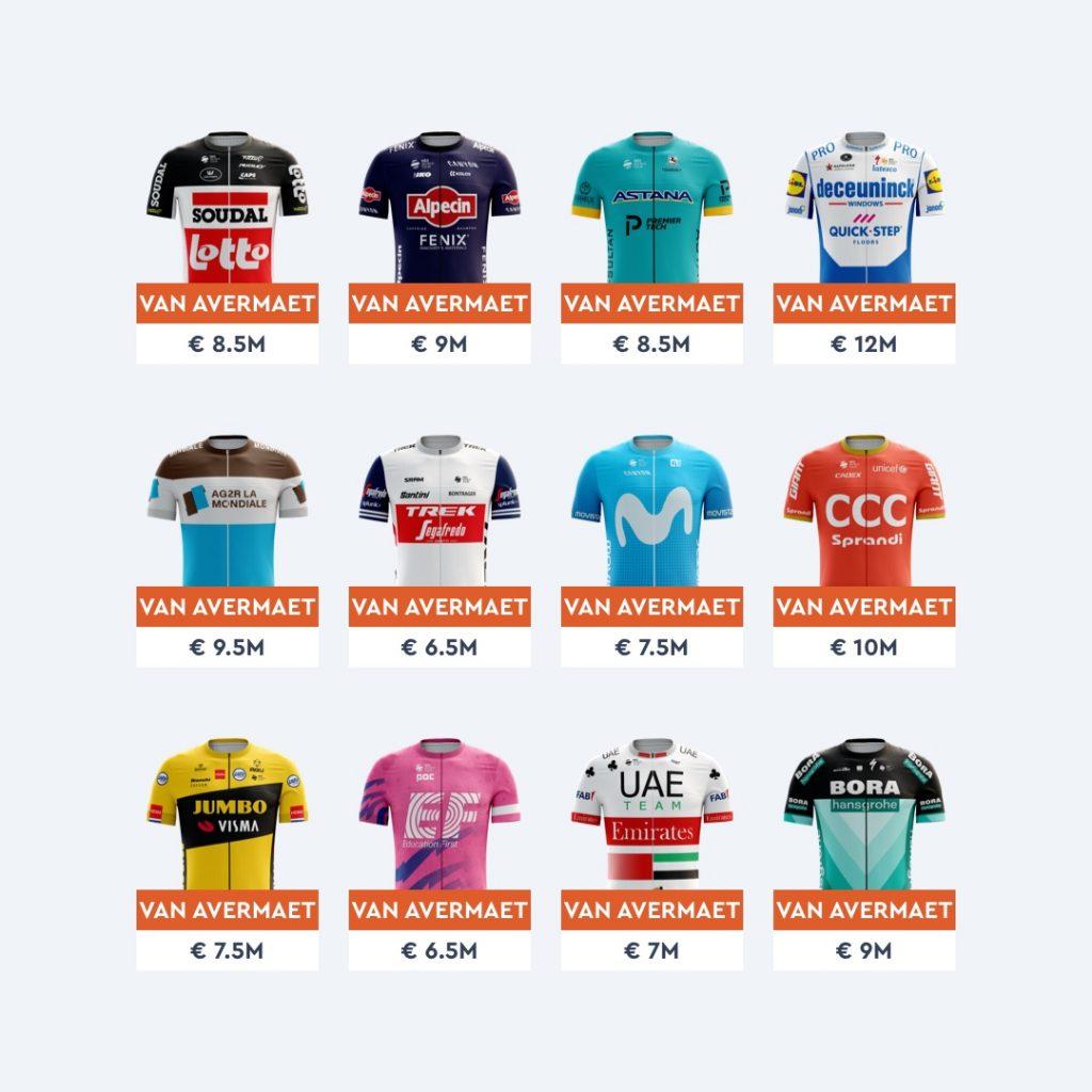 Megabike Klassiekers 2020 Facebook Ad Best Cyclists
