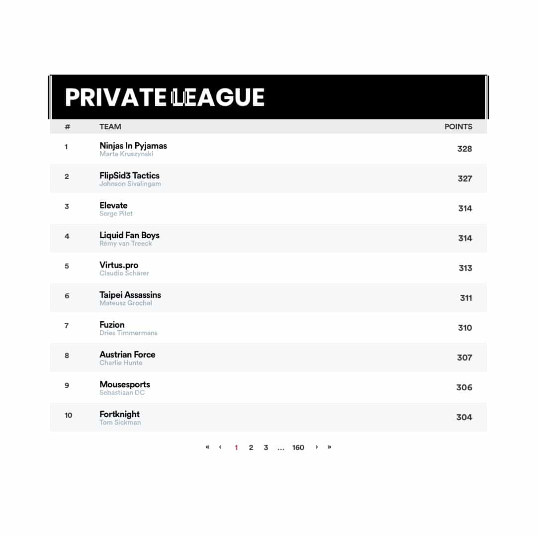 Fantasy eSports Private League