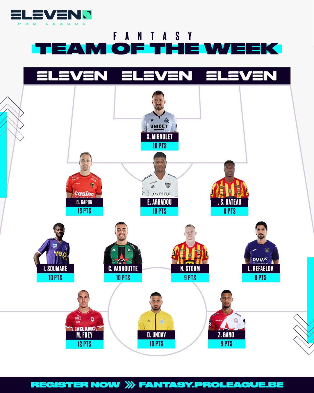 Fantasy-Pro-League-Team-of-the-Week-9